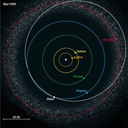 En el cinturón de asteroides de Kuiper, podrían alojarse los artefactos extraterrestres.