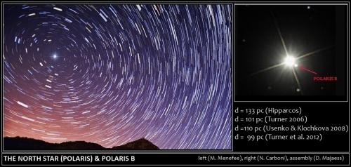 La estrella del norte Polaris