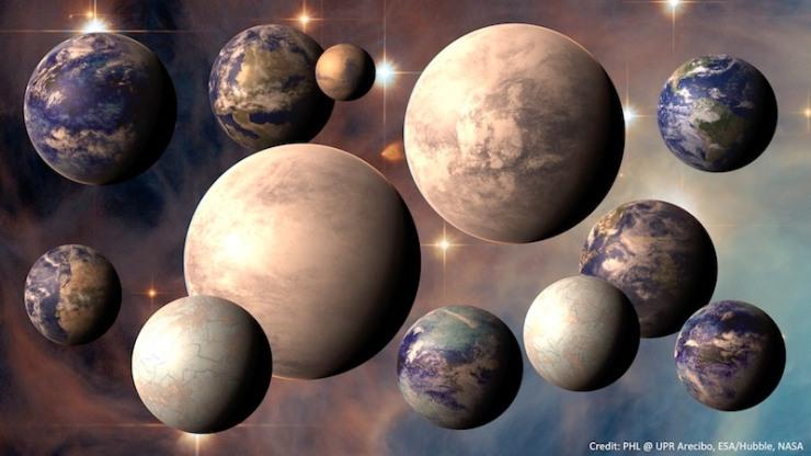 Exoplanetas en la Vía Láctea