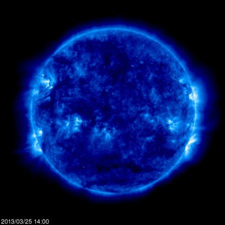 actividad del sol