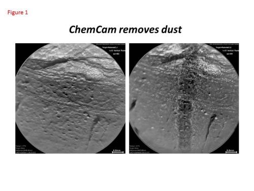 ChemCam polvo