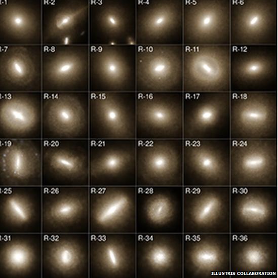 simulación de galaxias